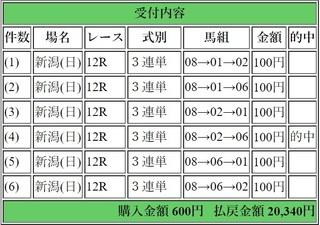 2018年10月14日新潟12R20340円3連単.jpg