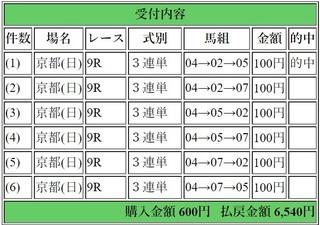 2018年11月11日京都9R6450円3連単.jpg