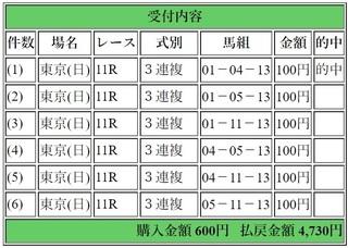 2018年11月11日東京11R4730円3連複.jpg