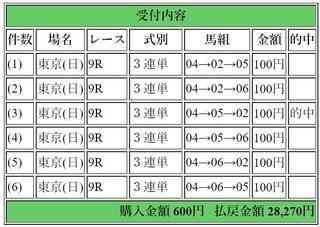 2018年11月4日東京9R28270円3連単6点.jpg