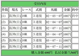 2018年12月16日阪神10R7560円3連複.jpg