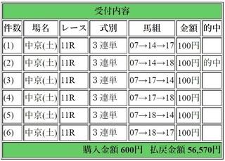 2018年12月1日中京11R56570円3連単6点.jpg