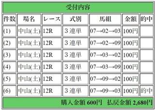 2018年12月1日中山12R2680円3連単6点.jpg