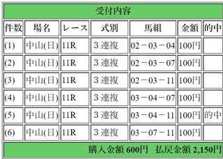 2018年12月2日中山11R2150円3連複6点.jpg