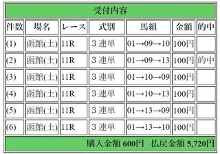 2018年7月14日函館11R5720円3連単.jpg