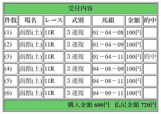 2018年7月7日函館11R720円3連複.jpg