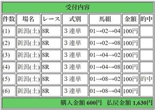 2018年8月11日新潟8R1630円3連単.jpg