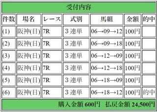 2018年9月23日阪神7R24500円3連単6点.jpg