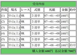 2018年9月8日中山9R700円3連単.jpg