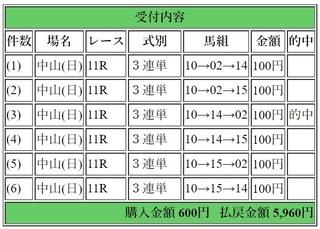 2018年9月9日京成杯AH5960円3連単.jpg