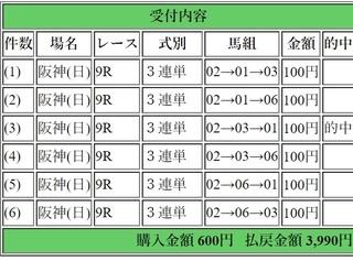 2018年3月18日阪神9R3990円3連単.jpg