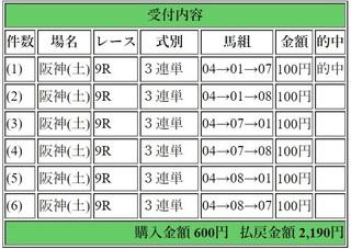 2018年3月3日阪神10R2190円3連単.jpg