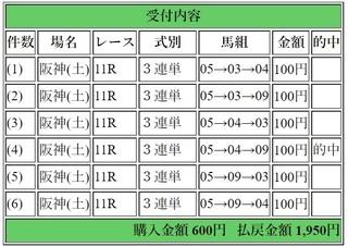 2018年3月3日阪神11R1950円3連単.jpg