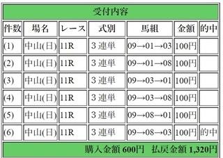 2018年3月4日弥生賞中山11R1320円3連単.jpg