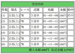 2018年4月28日京都7R3570円3連単.jpg