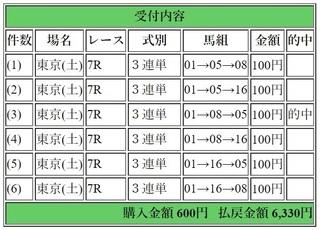 2018年4月28日東京7R6330円3連単.jpg