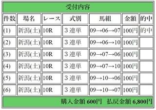2018年5月5日新潟10R6800円3連単.jpg