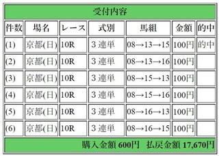 2018年5月6日京都10R17670円3連単.jpg