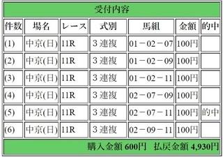 2019年1月27日中京11R4930円3連複6点.jpg