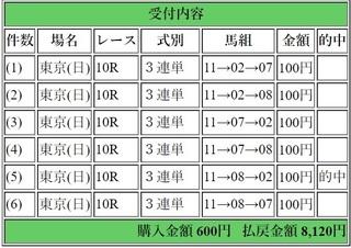 2019年1月27日東京10R8120円3連単6点.jpg