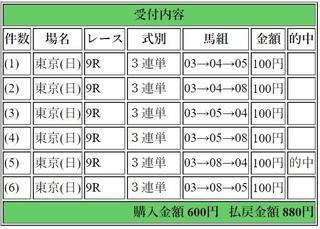 2019年1月27日東京9R880円3連単6点.jpg