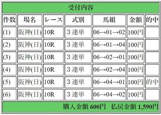 2019年2月24日阪神10R1590円3連単.jpg