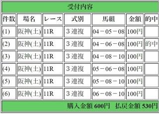 2019年3月16日若葉S530円3連複6.jpg