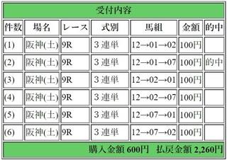2019年3月2日阪神9R2260円3連単.jpg