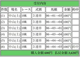2019年3月30日中山10R3620円3連単.jpg