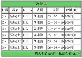 2019年4月20日福島牝馬S980円3連単.jpg