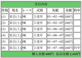 2019年5月11日東京9R2410円3連単.jpg