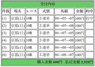 2019年5月19日京都10R2920円3連単.jpg
