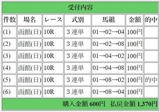 2019年6月16日函館10R1370円3連単.jpg