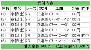 10月16日京都7R.jpg