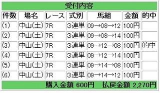 10月2日中山7R.jpg