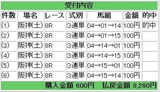 10月2日阪神8R.jpg