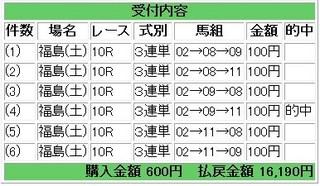 2010年10月23日福島10R的中.jpg