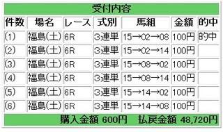 2010年10月23日福島6R的中.jpg
