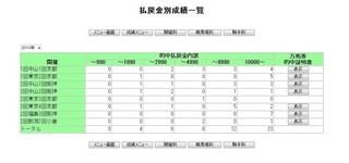 2010年払戻金別成績一覧.jpg