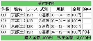 2011年01月08日京都12R3連複13030円的中.jpg