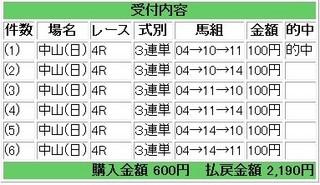 2011年01月09日中山4R2190円.jpg