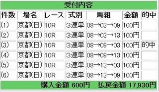 2011年01月09日京都10R17930円.jpg