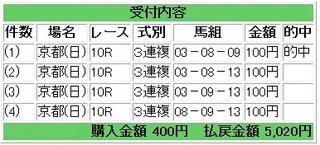 2011年01月09日京都10R5020円3連複.jpg