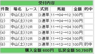 2011年10月1日中山12R50790円.jpg