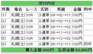 2011年10月1日札幌10R63000円.jpg