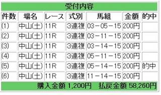 2011年12月24日中山11R29130円3連複.jpg