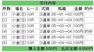 2011年12月4日小倉10R4050円.jpg