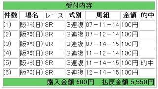 2011年12月4日阪神8R5550円3連複.jpg