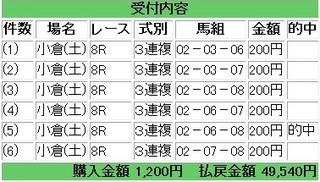 2011年4月16日小倉8R3連複24770円.jpg