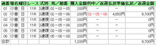 2011年4月17日小倉11R3連複4580円的中.png